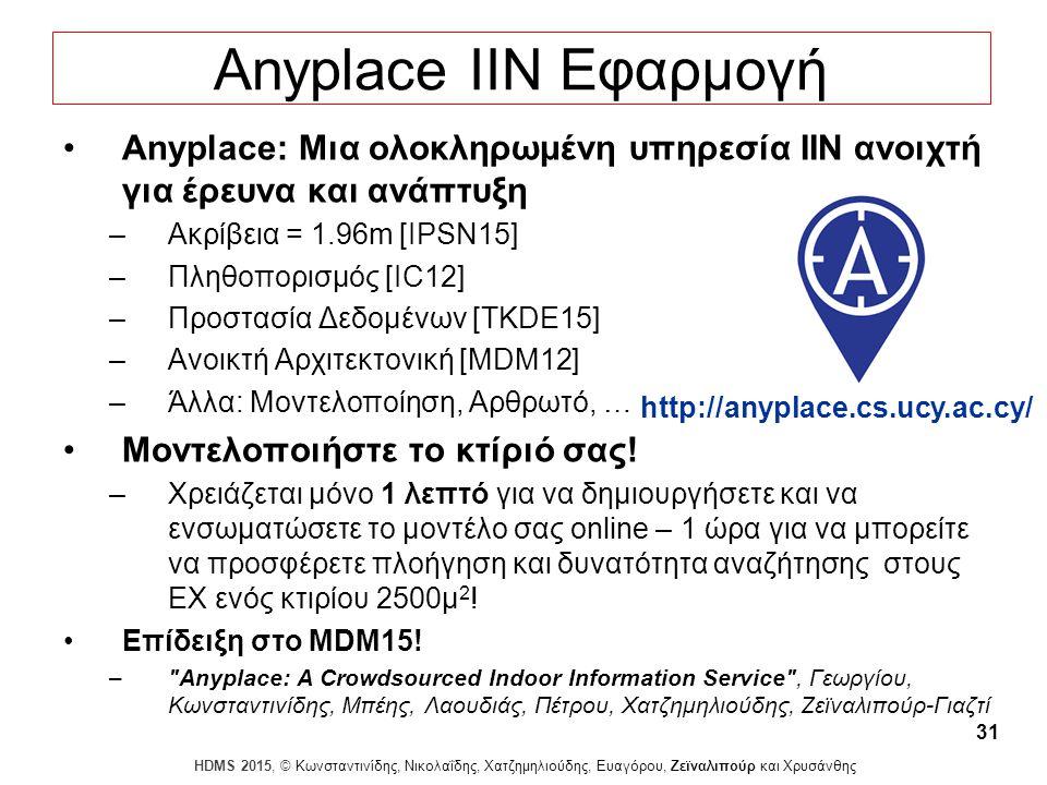 Dagstuhl Seminar 10042, Demetris Zeinalipour, University of Cyprus, 26/1/2010 HDMS 2015, © Κωνσταντινίδης, Νικολαΐδης, Χατζημηλιούδης, Ευαγόρου, Ζεϊναλιπούρ και Χρυσάνθης 31 Anyplace: Μια ολοκληρωμένη υπηρεσία IIN ανοιχτή για έρευνα και ανάπτυξη –Ακρίβεια = 1.96m [IPSN15] –Πληθοπορισμός [IC12] –Προστασία Δεδομένων [TKDE15] –Ανοικτή Αρχιτεκτονική [MDM12] –Άλλα: Μοντελοποίηση, Αρθρωτό, … Μοντελοποιήστε το κτίριό σας.