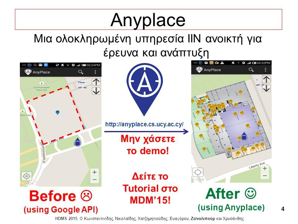 Dagstuhl Seminar 10042, Demetris Zeinalipour, University of Cyprus, 26/1/2010 HDMS 2015, © Κωνσταντινίδης, Νικολαΐδης, Χατζημηλιούδης, Ευαγόρου, Ζεϊναλιπούρ και Χρυσάνθης 25 Τεχνικές: Ακρίβεια (A) Σχόλια CSA: καλή ακρίβεια (το ΡΧ υπάρχει τοπικά) – 5μ (Airplace) SSA: ακρίβεια επηρεάζεται σοβαρά από αποσυνδέσεις – 17μ σε P=0.25.