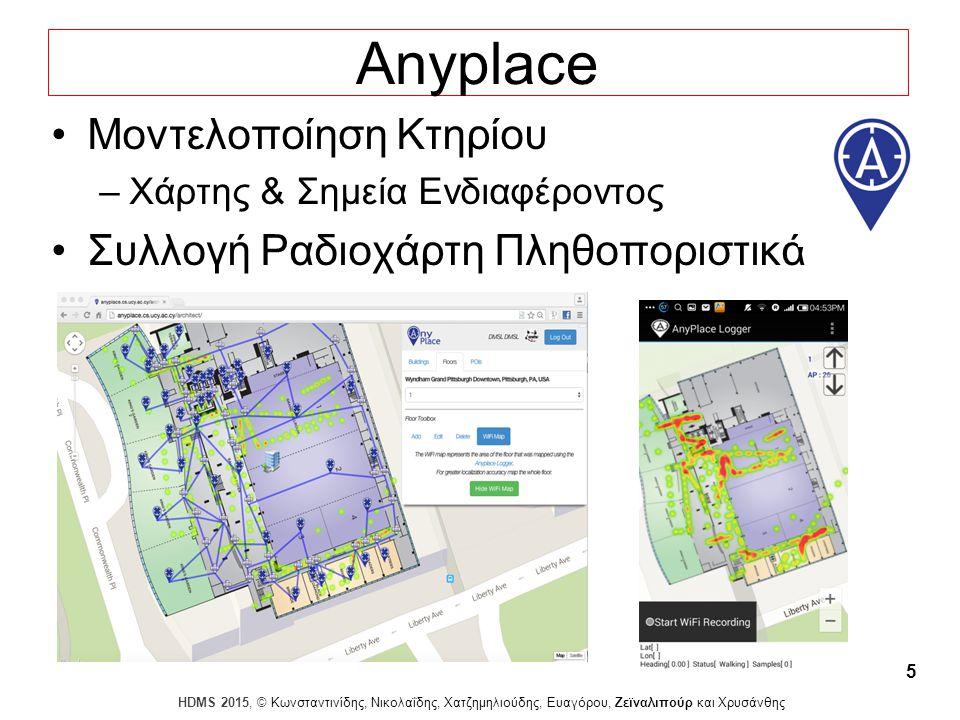 Dagstuhl Seminar 10042, Demetris Zeinalipour, University of Cyprus, 26/1/2010 HDMS 2015, © Κωνσταντινίδης, Νικολαΐδης, Χατζημηλιούδης, Ευαγόρου, Ζεϊναλιπούρ και Χρυσάνθης 6 Anyplace @ HDMS'15