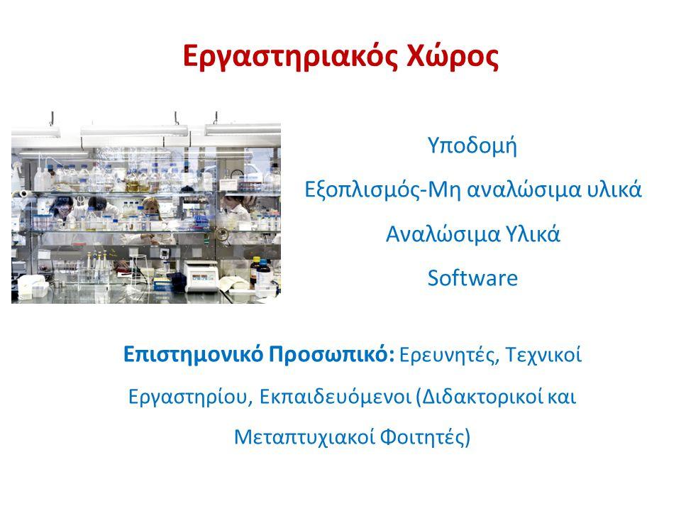 Εργαστηριακός Χώρος Υποδομή Εξοπλισμός-Μη αναλώσιμα υλικά Αναλώσιμα Υλικά Software Επιστημονικό Προσωπικό: Ερευνητές, Τεχνικοί Εργαστηρίου, Εκπαιδευόμενοι (Διδακτορικοί και Μεταπτυχιακοί Φοιτητές)