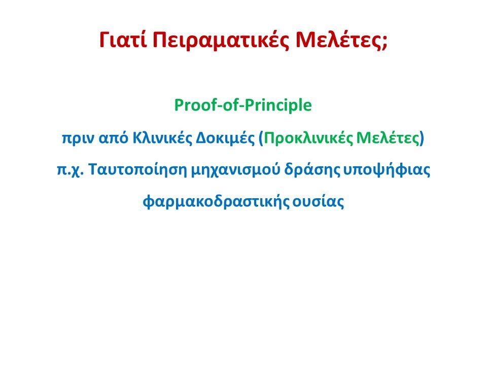 Γιατί Πειραματικές Μελέτες; Proof-of-Principle πριν από Κλινικές Δοκιμές (Προκλινικές Μελέτες) π.χ.
