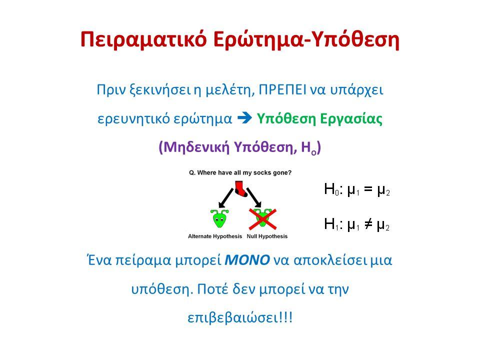 Πειραματικό Ερώτημα-Υπόθεση Πριν ξεκινήσει η μελέτη, ΠΡΕΠΕΙ να υπάρχει ερευνητικό ερώτημα  Υπόθεση Εργασίας (Μηδενική Υπόθεση, Η o ) Ένα πείραμα μπορεί ΜΟΝΟ να αποκλείσει μια υπόθεση.