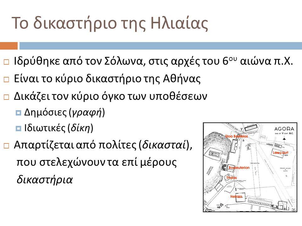 Το δικαστήριο της Ηλιαίας  Ιδρύθηκε από τον Σόλωνα, στις αρχές του 6 ου αιώνα π. Χ.  Είναι το κύριο δικαστήριο της Αθήνας  Δικάζει τον κύριο όγκο τ