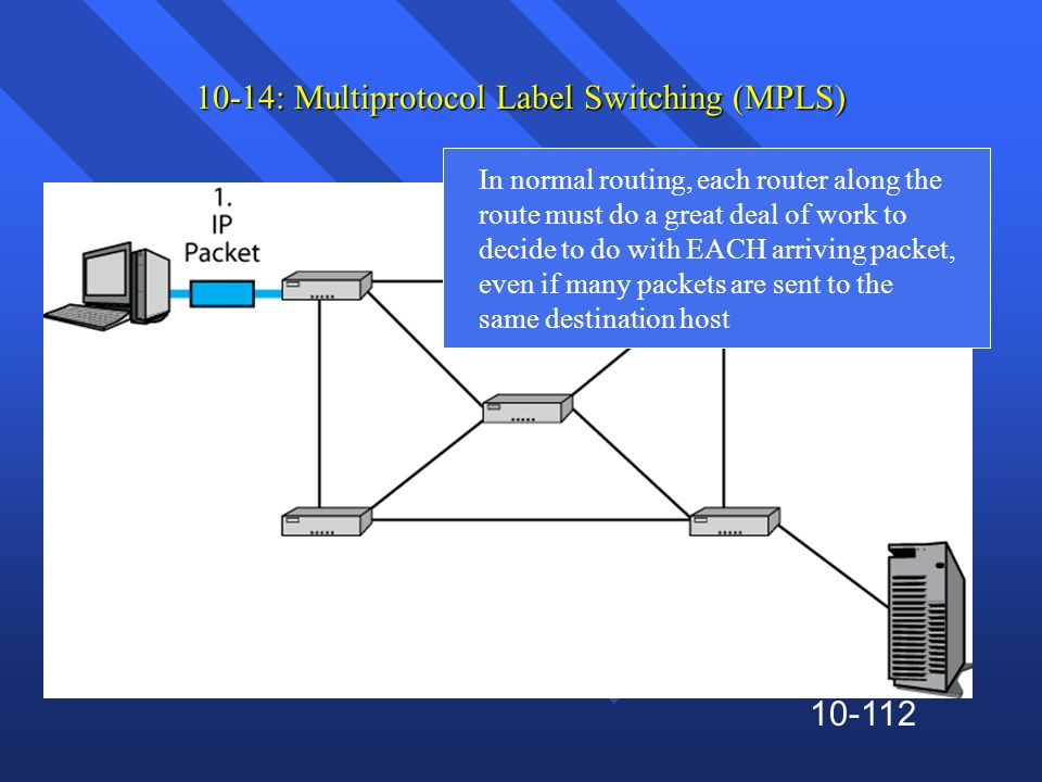 10-112 10-14: Multiprotocol Label Switching (MPLS) In normal routing, each router along the route must do a great deal of work to decide to do with EA