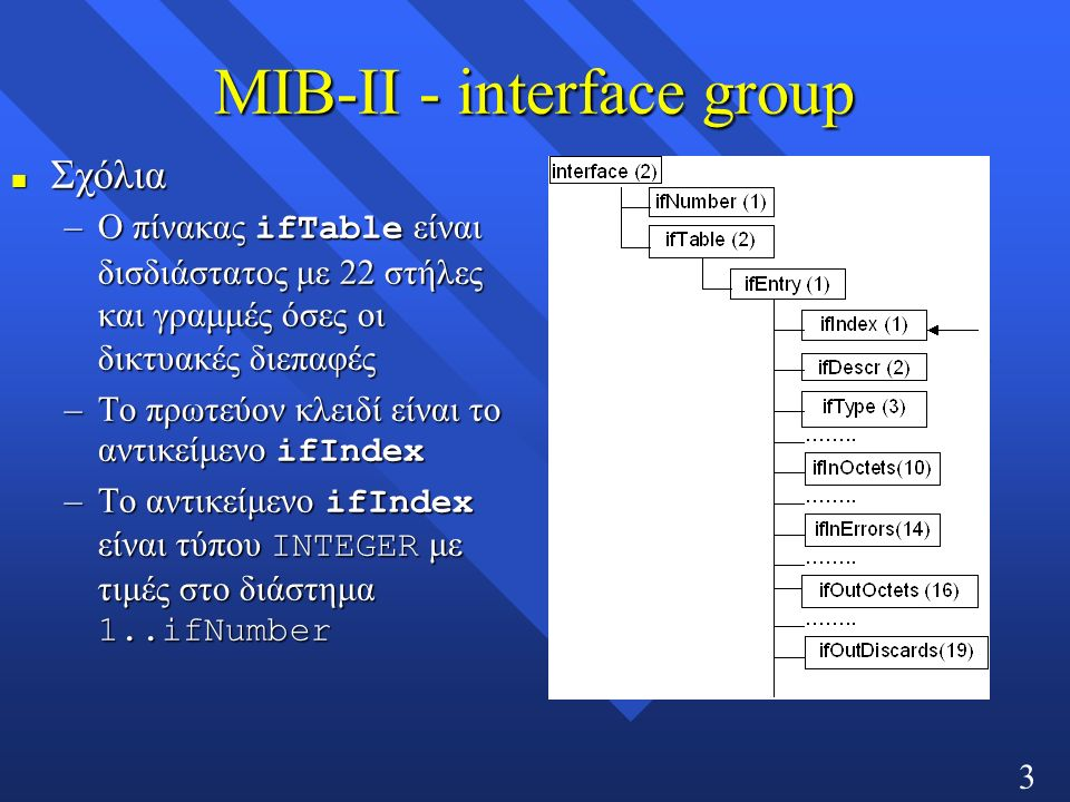 34 MIB-ΙΙ - interface group n Σχόλια –Ο πίνακας ifTable είναι δισδιάστατος με 22 στήλες και γραμμές όσες οι δικτυακές διεπαφές –Το πρωτεύον κλειδί είναι το αντικείμενο ifIndex –Το αντικείμενο ifIndex είναι τύπου INTEGER με τιμές στο διάστημα 1..ifNumber