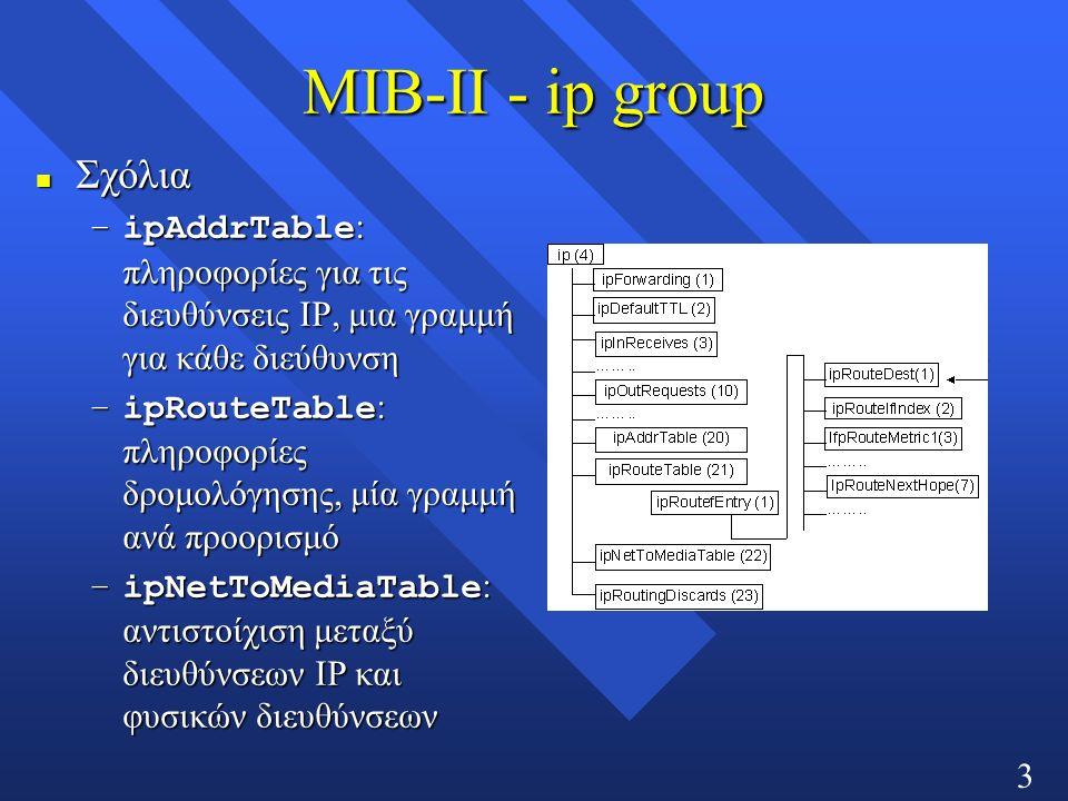 35 MIB-ΙΙ - ip group n Σχόλια –ipAddrTable : πληροφορίες για τις διευθύνσεις IP, μια γραμμή για κάθε διεύθυνση –ipRouteTable : πληροφορίες δρομολόγησης, μία γραμμή ανά προορισμό –ipNetToMediaTable : αντιστοίχιση μεταξύ διευθύνσεων IP και φυσικών διευθύνσεων