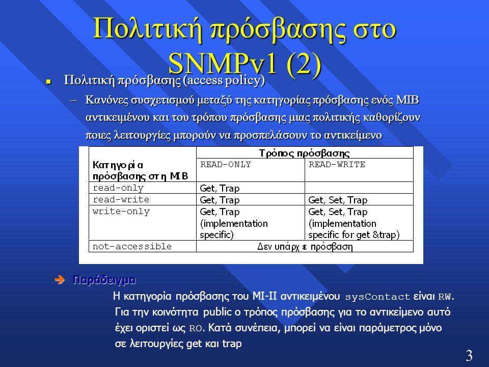 39 Πολιτική πρόσβασης στο SNMPv1 (2) n Πολιτική πρόσβασης (access policy) –Κανόνες συσχετισμού μεταξύ της κατηγορίας πρόσβασης ενός ΜΙΒ αντικειμένου και του τρόπου πρόσβασης μιας πολιτικής καθορίζουν ποιες λειτουργίες μπορούν να προσπελάσουν το αντικείμενο  Παράδειγμα Η κατηγορία πρόσβασης του ΜΙ-ΙΙ αντικειμένου sysContact είναι RW.