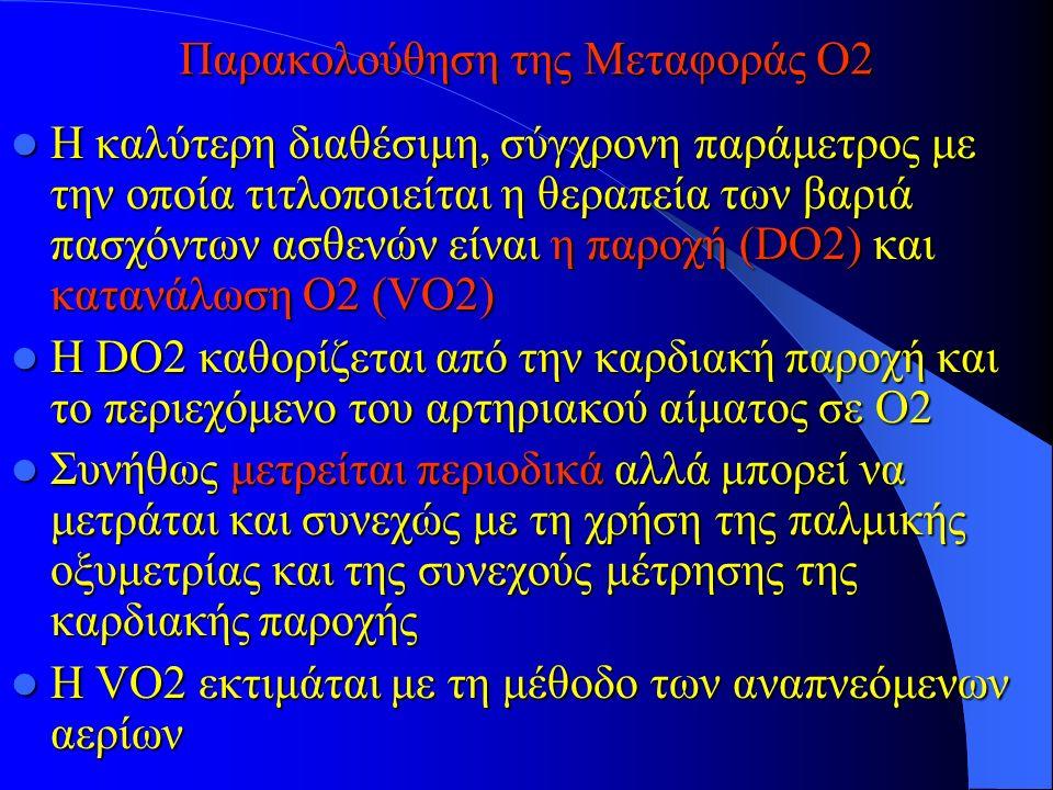 Παρακολούθηση της Μεταφοράς Ο2 Η καλύτερη διαθέσιμη, σύγχρονη παράμετρος με την οποία τιτλοποιείται η θεραπεία των βαριά πασχόντων ασθενών είναι η παροχή (DO2) και κατανάλωση O2 (VΟ2) Η καλύτερη διαθέσιμη, σύγχρονη παράμετρος με την οποία τιτλοποιείται η θεραπεία των βαριά πασχόντων ασθενών είναι η παροχή (DO2) και κατανάλωση O2 (VΟ2) Η DO2 καθορίζεται από την καρδιακή παροχή και το περιεχόμενο του αρτηριακού αίματος σε Ο2 Η DO2 καθορίζεται από την καρδιακή παροχή και το περιεχόμενο του αρτηριακού αίματος σε Ο2 Συνήθως μετρείται περιοδικά αλλά μπορεί να μετράται και συνεχώς με τη χρήση της παλμικής οξυμετρίας και της συνεχούς μέτρησης της καρδιακής παροχής Συνήθως μετρείται περιοδικά αλλά μπορεί να μετράται και συνεχώς με τη χρήση της παλμικής οξυμετρίας και της συνεχούς μέτρησης της καρδιακής παροχής Η VΟ2 εκτιμάται με τη μέθοδο των αναπνεόμενων αερίων Η VΟ2 εκτιμάται με τη μέθοδο των αναπνεόμενων αερίων