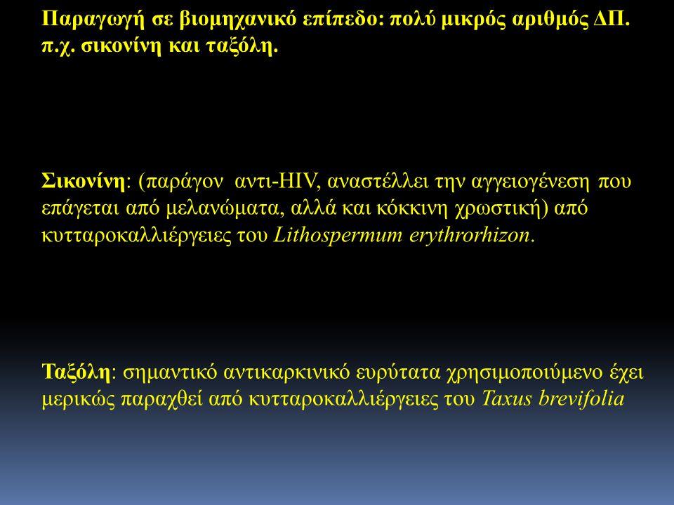 Παραγωγή σε βιομηχανικό επίπεδο: πολύ μικρός αριθμός ΔΠ. π.χ. σικονίνη και ταξόλη. Σικονίνη: (παράγον αντι-HIV, αναστέλλει την αγγειογένεση που επάγετ
