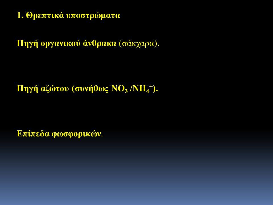 Επίπεδα φωσφορικών. 1. Θρεπτικά υποστρώματα Πηγή οργανικού άνθρακα (σάκχαρα). Πηγή αζώτου (συνήθως ΝΟ 3 - /ΝΗ 4 + ).