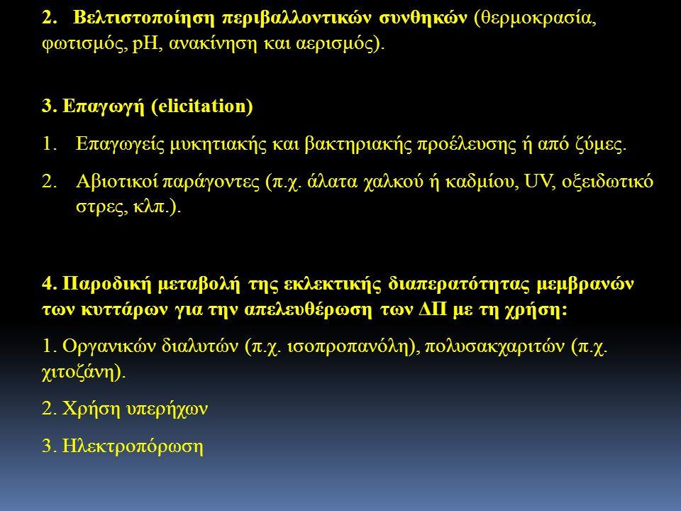 2. Βελτιστοποίηση περιβαλλοντικών συνθηκών (θερμοκρασία, φωτισμός, pH, ανακίνηση και αερισμός). 3. Επαγωγή (elicitation) 1.Επαγωγείς μυκητιακής και βα