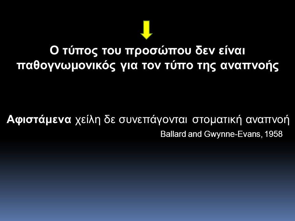 Ο τύπος του προσώπου δεν είναι παθογνωμονικός για τον τύπο της αναπνοής Αφιστάμενα χείλη δε συνεπάγονται στοματική αναπνοή Ballard and Gwynne-Evans, 1