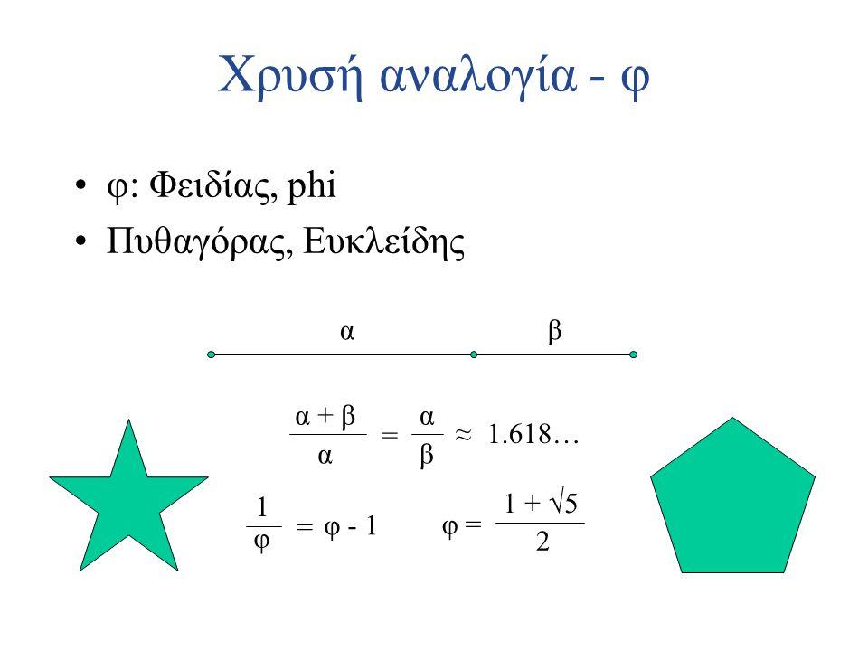 Χρυσή αναλογία - φ φ: Φειδίας, phi Πυθαγόρας, Ευκλείδης αβ α + β α α β = ≈ 1.618… 1 φ = φ - 1 φ = 1 + √5 2