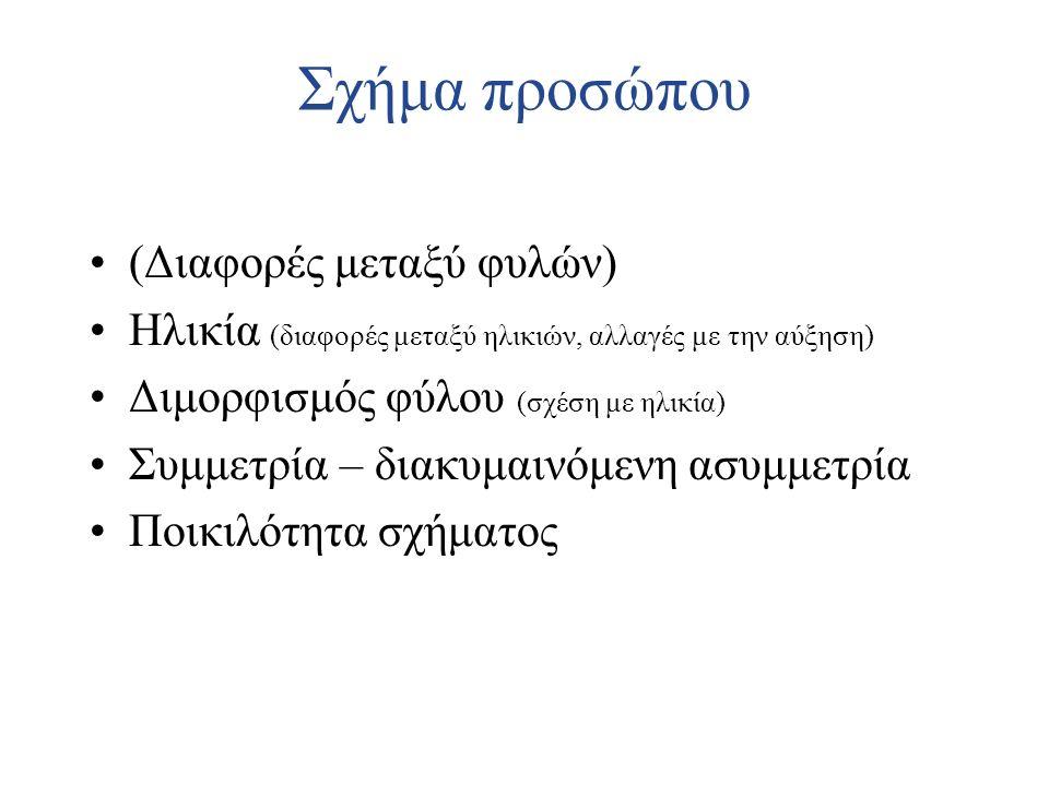 Σχήμα προσώπου (Διαφορές μεταξύ φυλών) Ηλικία (διαφορές μεταξύ ηλικιών, αλλαγές με την αύξηση) Διμορφισμός φύλου (σχέση με ηλικία) Συμμετρία – διακυμαινόμενη ασυμμετρία Ποικιλότητα σχήματος