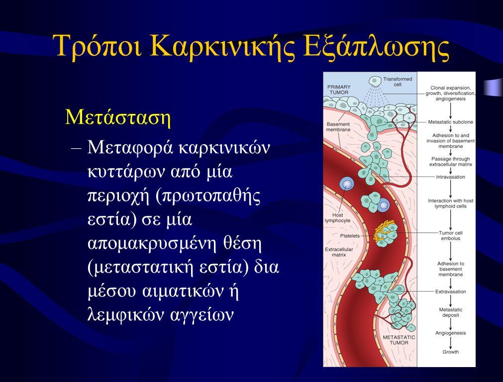 Εξωγενείς Καρκινογόνοι Παράγοντες Χημικές Ουσίες (π.χ.