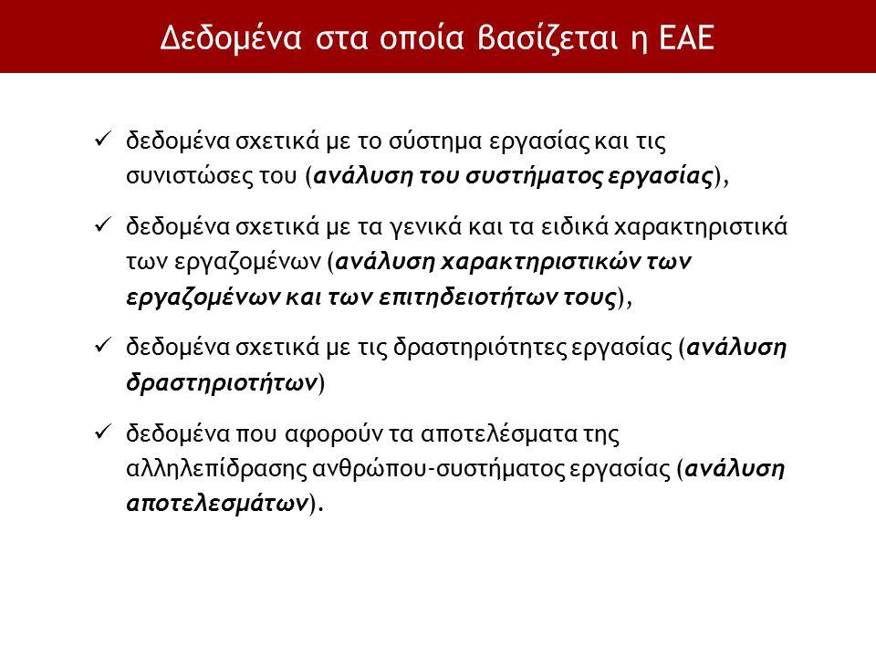 Δεδομένα στα οποία βασίζεται η ΕΑΕ δεδομένα σχετικά με το σύστημα εργασίας και τις συνιστώσες του (ανάλυση του συστήματος εργασίας), δεδομένα σχετικά