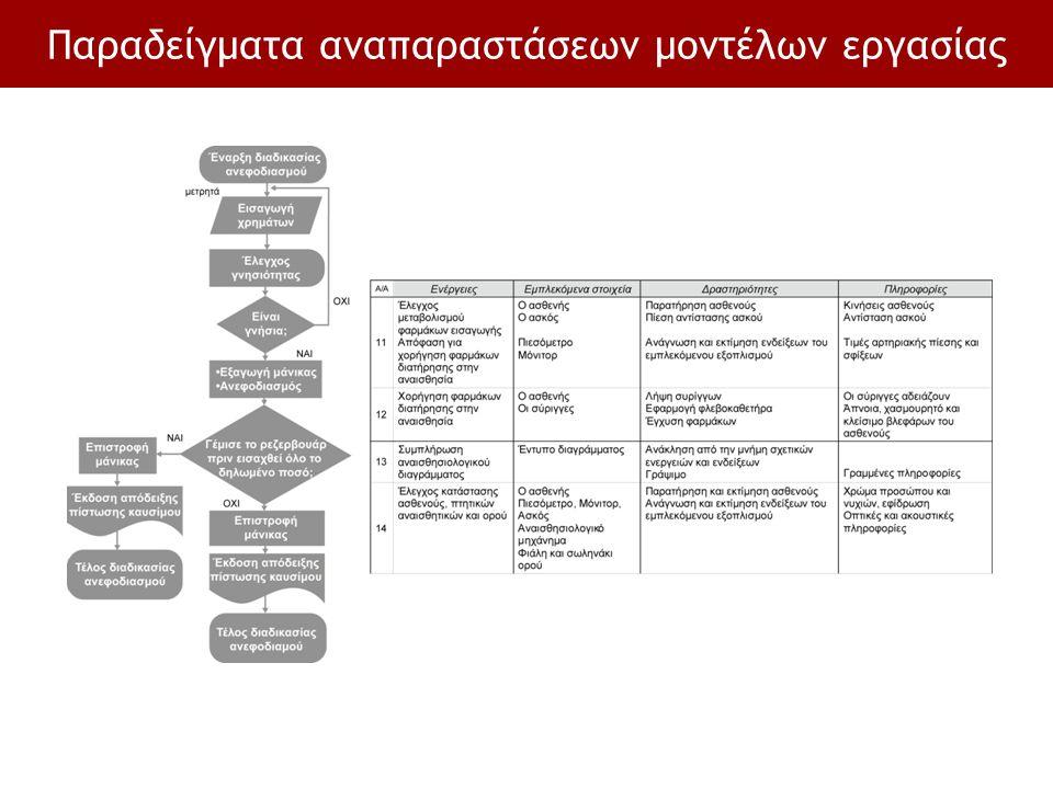 Παραδείγματα αναπαραστάσεων μοντέλων εργασίας