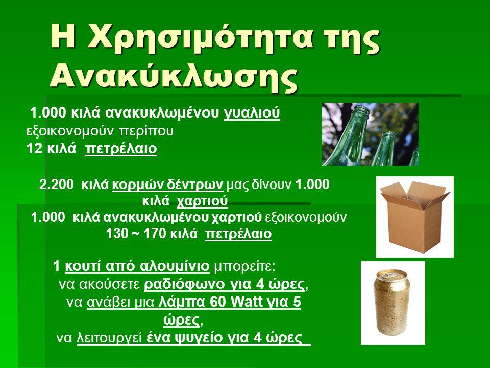 H Χρησιμότητα της Ανακύκλωσης 1.000 κιλά ανακυκλωμένου γυαλιού εξοικονομούν περίπου 12 κιλά πετρέλαιο 2.200 κιλά κορμών δέντρων μας δίνουν 1.000 κιλά