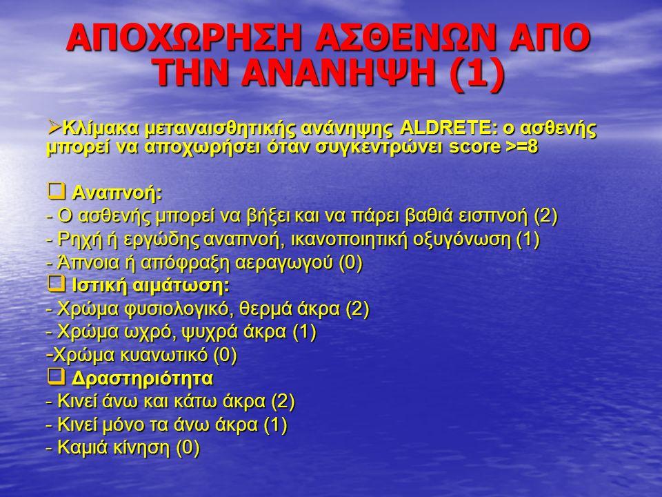 ΑΠΟΧΩΡΗΣΗ ΑΣΘΕΝΩΝ ΑΠΟ ΤΗΝ ΑΝΑΝΗΨΗ (2)  Κυκλοφορικό σύστημα: - Διακυμάνσεις αρτηριακής πίεσης εντός του 20% των τιμών της προεγχειρητικής περιόδου (2) - Διακυμάνσεις αρτηριακής πίεσης μεταξύ 20-50% των τιμών της προεγχειρητικής περιόδου (1) - Διακυμάνσεις αρτηριακής πίεσης μεγαλύτερες του 50% των τιμών της προεγχειρητικής περιόδου (0)  Επίπεδο συνείδησης: - Ασθενής ξύπνιος, προσανατολισμένος στο χώρο (2) - Αποκρίνεται σε ακουστικά ερεθίσματα, παραμένει υπνηλικός (1) - Δεν αποκρίνεται σε ερεθίσματα, κοιμάται βαθιά (0)  Άλλα κριτήρια: κεντρική θερμοκρασία >36 0 C, έλλειψη ναυτίας και εμέτου, πόνος σε ανεκτά επίπεδα (VAS>5), αποκατάσταση αισθητικότητας-κινητικότητας κάτω άκρων σε ραχιαία αναισθησία