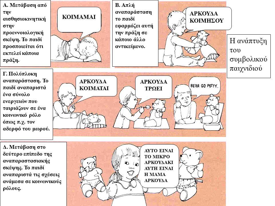 Η ανάπτυξη του συμβολικού παιχνιδιού Α. Μετάβαση από την αισθησιοκινητική στην προεννοιολογική σκέψη. Το παιδί προσποιείται ότι εκτελεί κάποια πράξη.