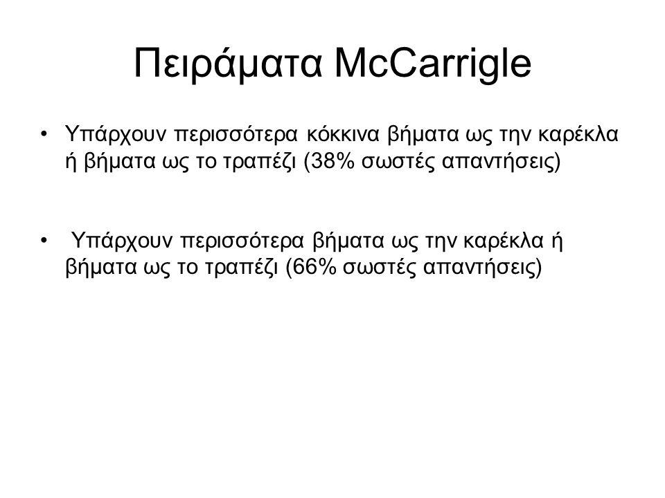 Πειράματα McCarrigle Υπάρχουν περισσότερα κόκκινα βήματα ως την καρέκλα ή βήματα ως το τραπέζι (38% σωστές απαντήσεις) Υπάρχουν περισσότερα βήματα ως