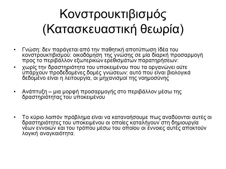 Κονστρουκτιβισμός (Κατασκευαστική θεωρία) Γνώση: δεν παράγεται από την παθητική αποτύπωση Ιδέα του κονστρουκτιβισμού: οικοδόμηση της γνώσης σε μία δια