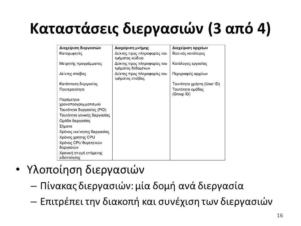 Καταστάσεις διεργασιών (3 από 4) Υλοποίηση διεργασιών – Πίνακας διεργασιών: μία δομή ανά διεργασία – Επιτρέπει την διακοπή και συνέχιση των διεργασιών