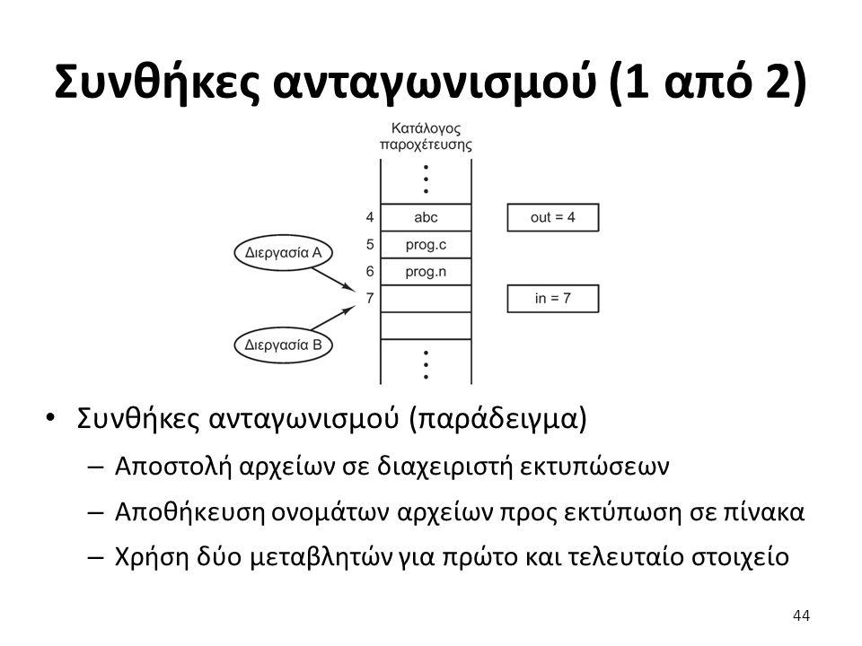 Συνθήκες ανταγωνισμού (1 από 2) Συνθήκες ανταγωνισμού (παράδειγμα) – Αποστολή αρχείων σε διαχειριστή εκτυπώσεων – Αποθήκευση ονομάτων αρχείων προς εκτ