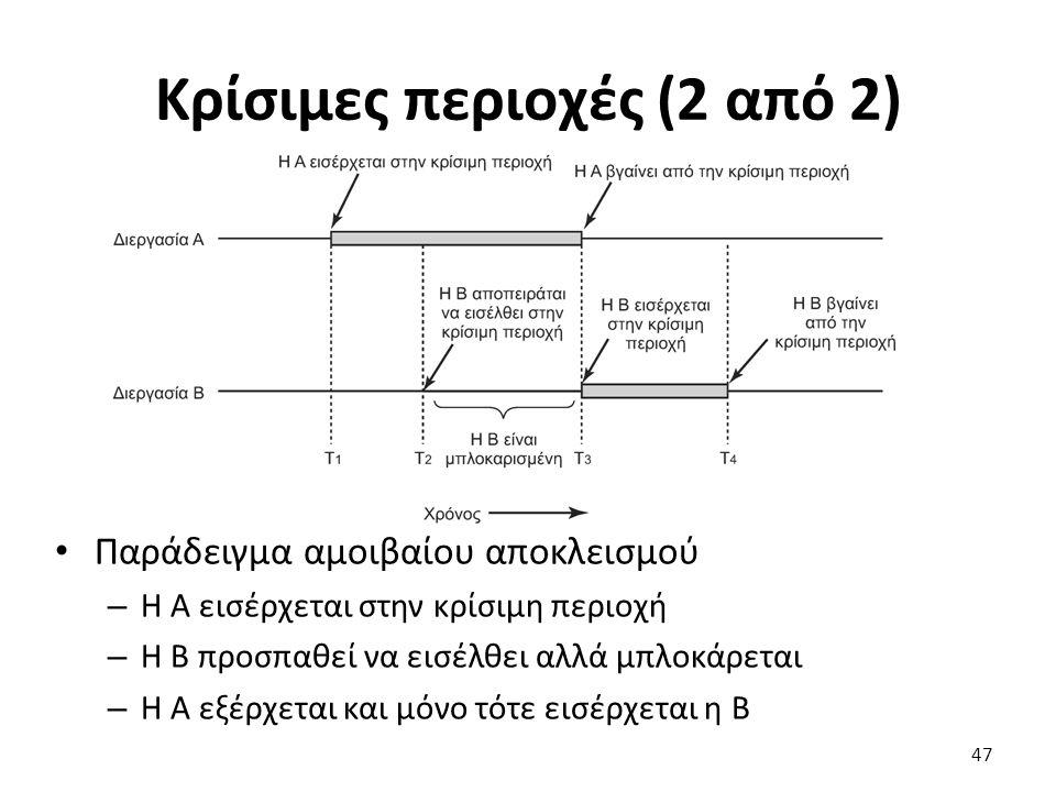 Κρίσιμες περιοχές (2 από 2) Παράδειγμα αμοιβαίου αποκλεισμού – Η Α εισέρχεται στην κρίσιμη περιοχή – Η Β προσπαθεί να εισέλθει αλλά μπλοκάρεται – Η Α