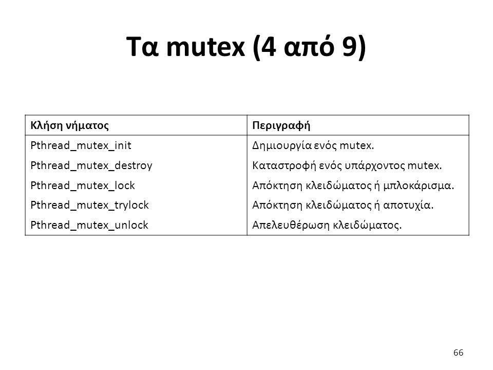 Τα mutex (4 από 9) Κλήση νήματοςΠεριγραφή Pthread_mutex_initΔημιουργία ενός mutex. Pthread_mutex_destroyΚαταστροφή ενός υπάρχοντος mutex. Pthread_mute