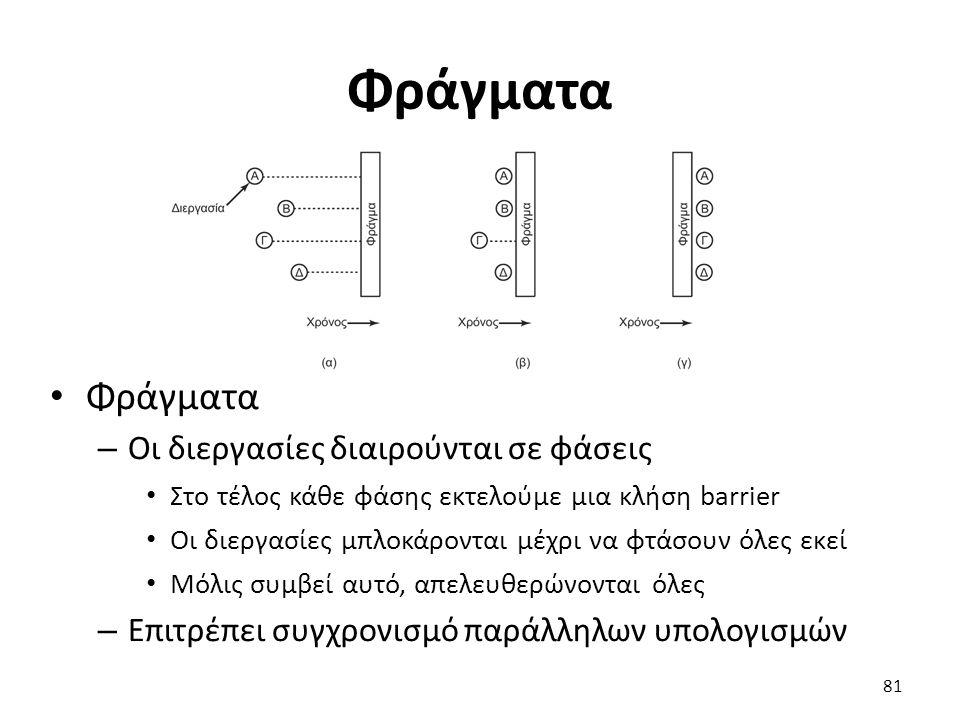 Φράγματα – Οι διεργασίες διαιρούνται σε φάσεις Στο τέλος κάθε φάσης εκτελούμε μια κλήση barrier Οι διεργασίες μπλοκάρονται μέχρι να φτάσουν όλες εκεί