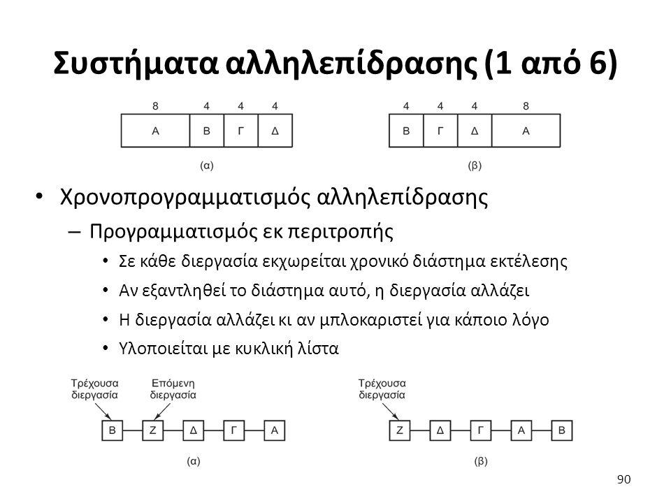 Συστήματα αλληλεπίδρασης (1 από 6) Χρονοπρογραμματισμός αλληλεπίδρασης – Προγραμματισμός εκ περιτροπής Σε κάθε διεργασία εκχωρείται χρονικό διάστημα ε