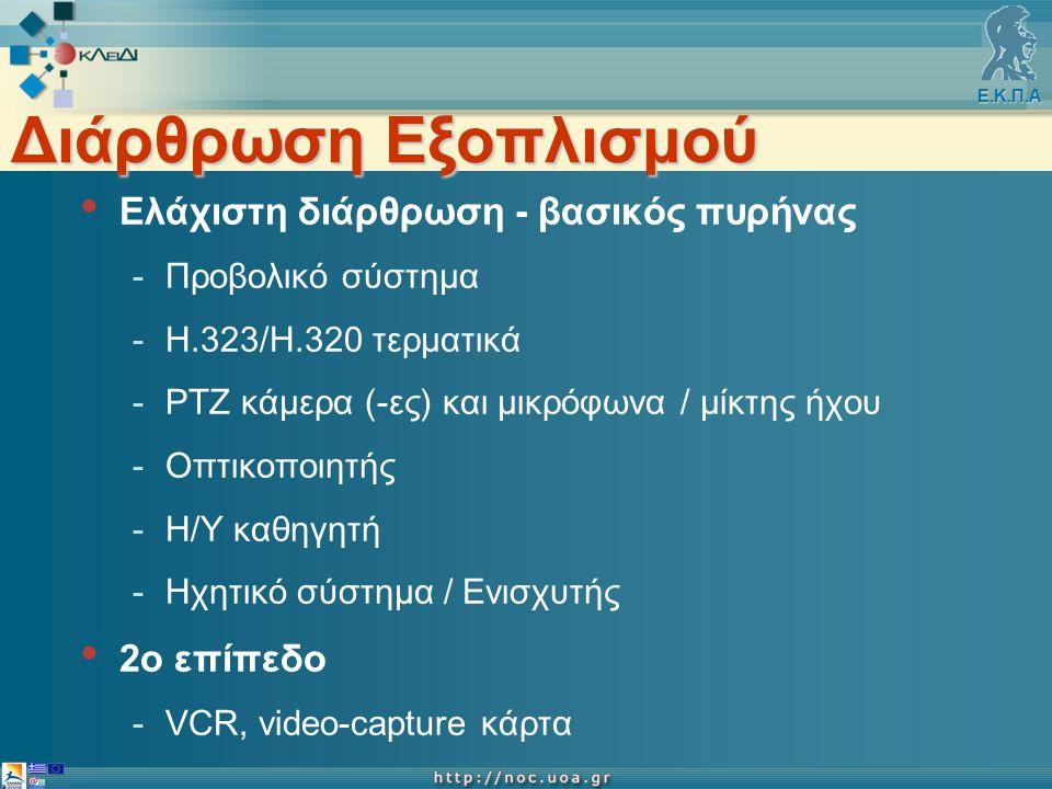 Ε.Κ.Π.Α Διάρθρωση Εξοπλισμού Ελάχιστη διάρθρωση - βασικός πυρήνας -Προβολικό σύστημα -Η.323/Η.320 τερματικά -PTZ κάμερα (-ες) και μικρόφωνα / μίκτης ήχου -Οπτικοποιητής -Η/Υ καθηγητή -Ηχητικό σύστημα / Ενισχυτής 2ο επίπεδο -VCR, video-capture κάρτα