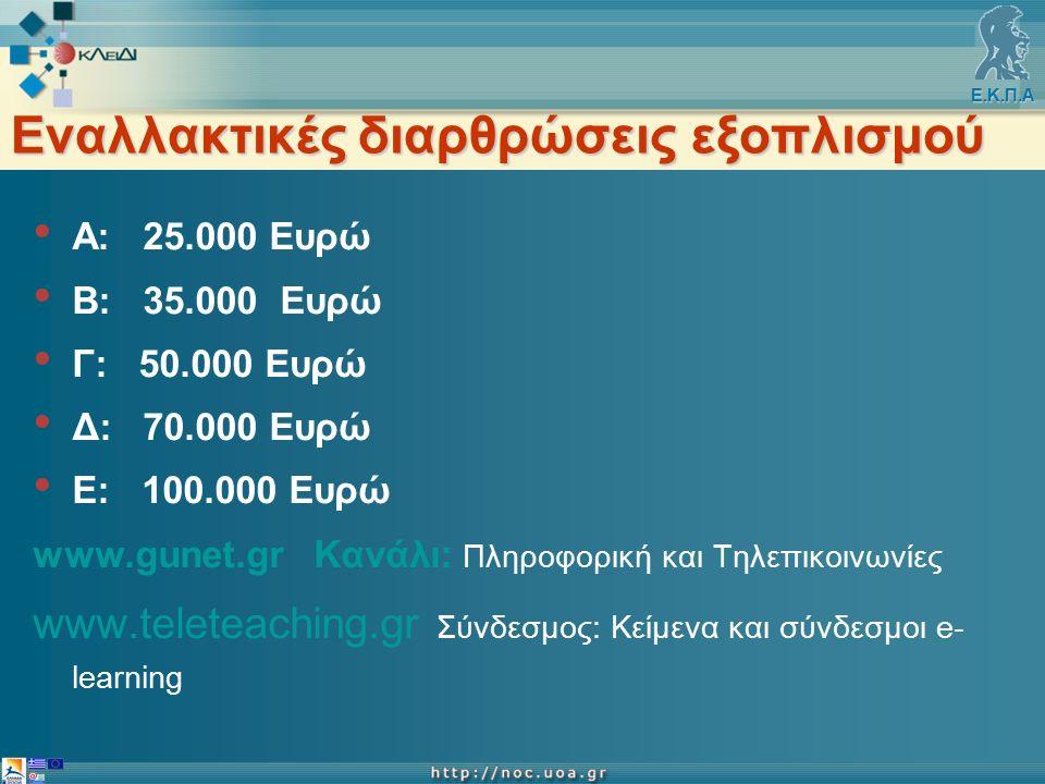 Ε.Κ.Π.Α Eναλλακτικές διαρθρώσεις εξοπλισμού Α: 25.000 Eυρώ Β: 35.000 Eυρώ Γ: 50.000 Eυρώ Δ: 70.000 Eυρώ Ε: 100.000 Eυρώ www.gunet.gr Κανάλι: Πληροφορική και Τηλεπικοινωνίες www.teleteaching.gr Σύνδεσμος: Κείμενα και σύνδεσμοι e- learning