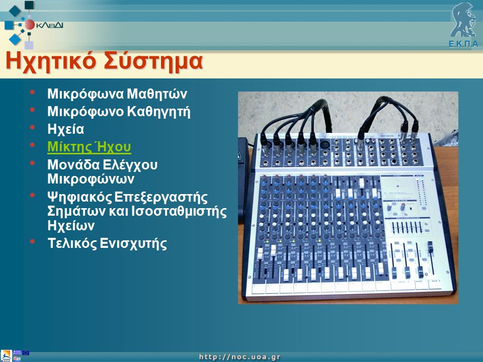 Ε.Κ.Π.Α Ηχητικό Σύστημα Μικρόφωνα Μαθητών Μικρόφωνο Καθηγητή Ηχεία Μίκτης Ήχου Μονάδα Ελέγχου Μικροφώνων Ψηφιακός Επεξεργαστής Σημάτων και Ισοσταθμιστής Ηχείων Τελικός Ενισχυτής