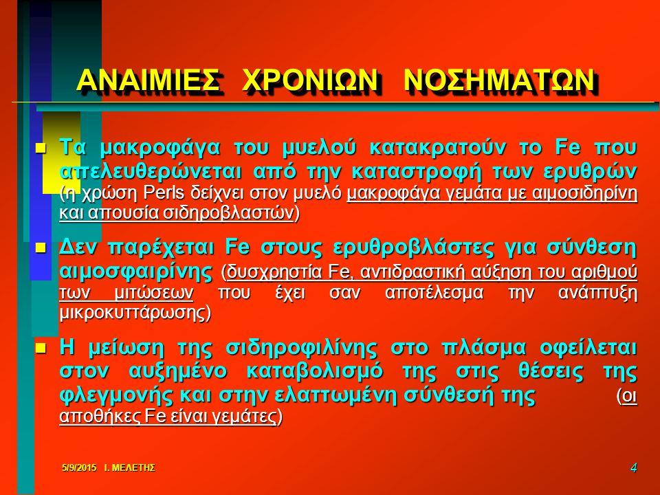 5/9/2015 Ι. ΜΕΛΕΤΗΣ 4 ΑΝΑΙΜΙΕΣ ΧΡΟΝΙΩΝ ΝΟΣΗΜΑΤΩΝ n Τα μακροφάγα του μυελού κατακρατούν το Fe που απελευθερώνεται από την καταστροφή των ερυθρών (η χρώ