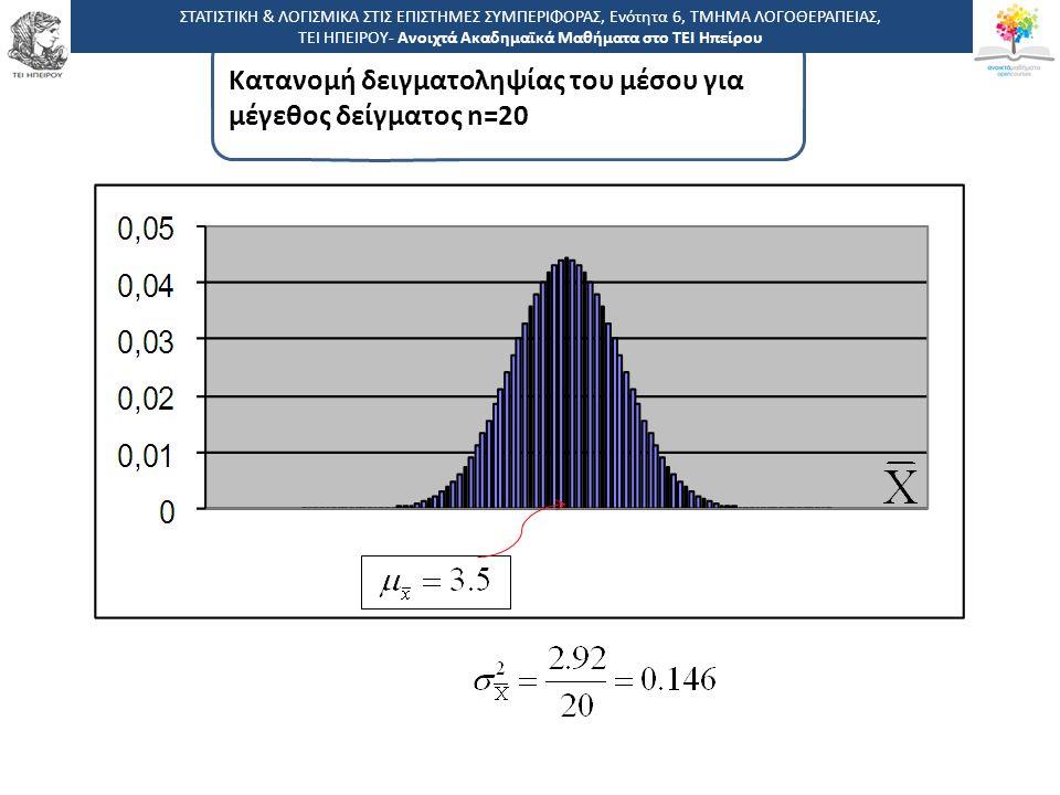 Κατανομή δειγματοληψίας του μέσου για μέγεθος δείγματος n=20 ΣΤΑΤΙΣΤΙΚΗ & ΛΟΓΙΣΜΙΚΑ ΣΤΙΣ ΕΠΙΣΤΗΜΕΣ ΣΥΜΠΕΡΙΦΟΡΑΣ, Ενότητα 6, ΤΜΗΜΑ ΛΟΓΟΘΕΡΑΠΕΙΑΣ, ΤΕΙ Η