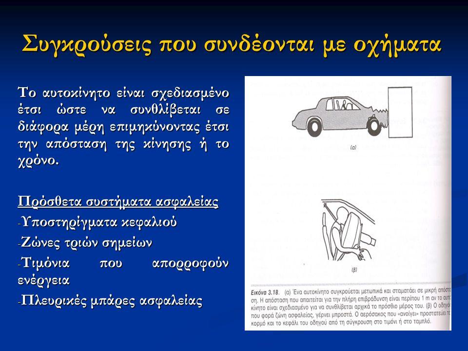 Συγκρούσεις που συνδέονται με οχήματα Το αυτοκίνητο είναι σχεδιασμένο έτσι ώστε να συνθλίβεται σε διάφορα μέρη επιμηκύνοντας έτσι την απόσταση της κίνησης ή το χρόνο.