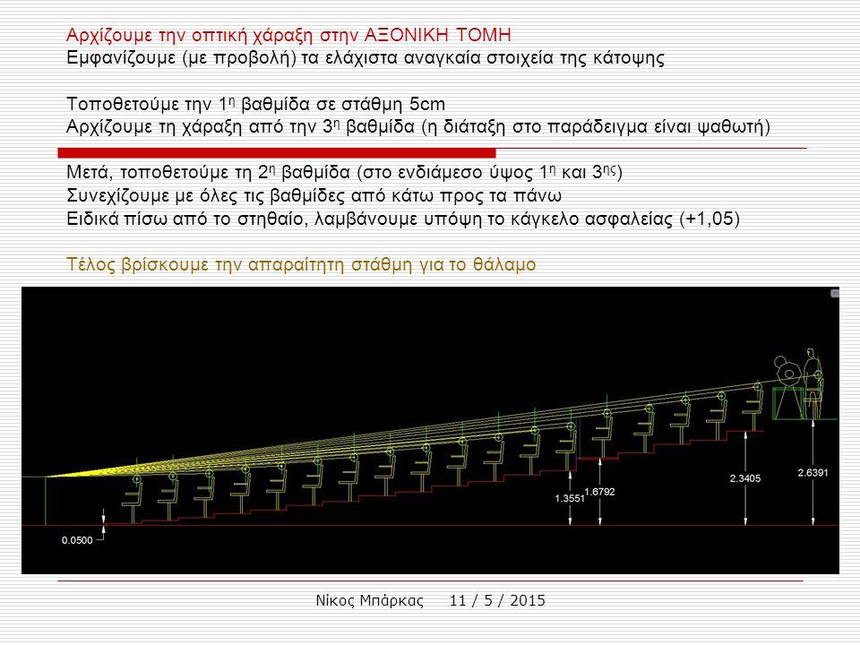 Νίκος Μπάρκας 11 / 5 / 2015 Επειδή (χάρη στη ψαθωτή διάταξη) ο μέσος όρος του ύψους των βαθμίδων είναι χαμηλός (περίπου 14cm), στο συγκεκριμένο παράδειγμα αποφασίζουμε «αυθαίρετα» ένα ύψος βαθμίδας 17cm διαμορφώνουμε τις βαθμίδες με ύψος 17cm στο κάτω μέρος (σχετικά προκύπτει και η στάθμη των θεωρείων) προσθέτουμε στην περιοχή του στηθαίου 2 σκαλοπάτια (για σαφή ανάδειξη του άνω τμήματος) διαμορφώνουμε τις βαθμίδες με ύψος 2*17cm στο πάνω μέρος προσθέτουμε 3 σκαλοπάτια, στον εσωτερικό διάδρομο της πτέρυγας των θαλάμων
