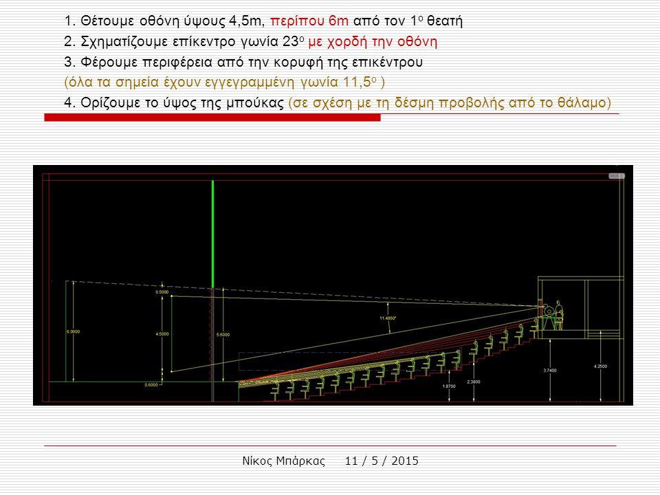 Νίκος Μπάρκας 11 / 5 / 2015 1. Θέτουμε οθόνη ύψους 4,5m, περίπου 6m από τον 1 ο θεατή 2. Σχηματίζουμε επίκεντρο γωνία 23 ο με χορδή την οθόνη 3. Φέρου