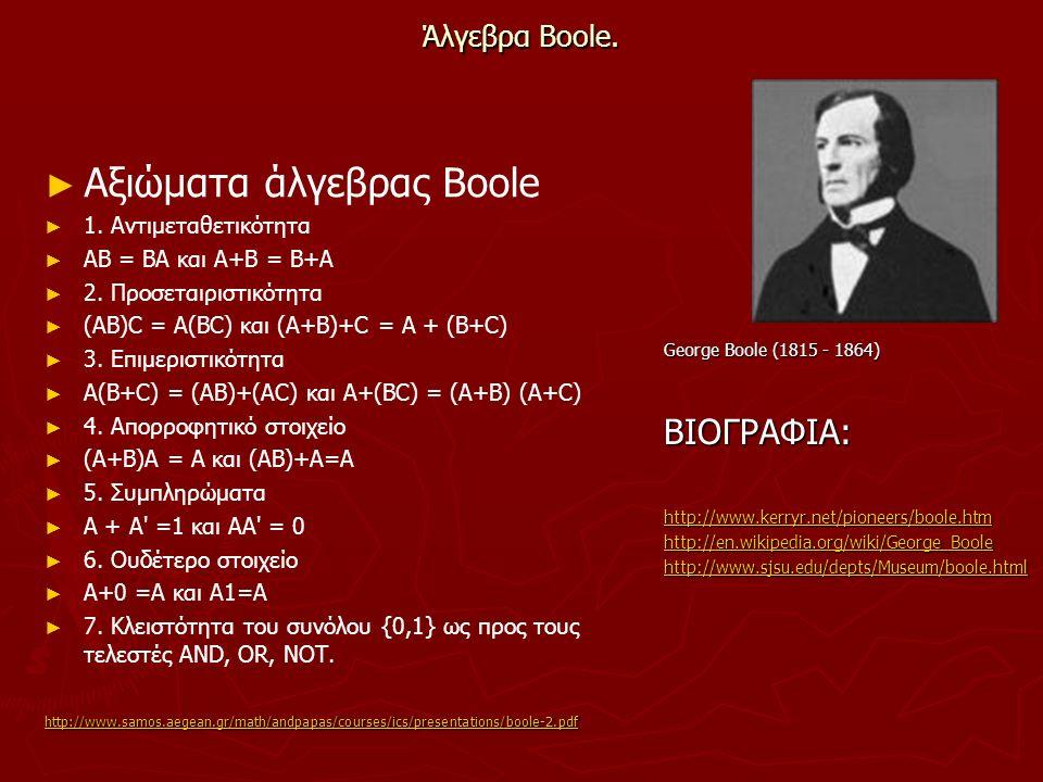 Άλγεβρα Boole. ► ► Αξιώματα άλγεβρας Boole ► ► 1. Αντιμεταθετικότητα ► ► AB = BA και A+B = B+A ► ► 2. Προσεταιριστικότητα ► ► (ΑΒ)C = A(BC) και (Α+Β)+