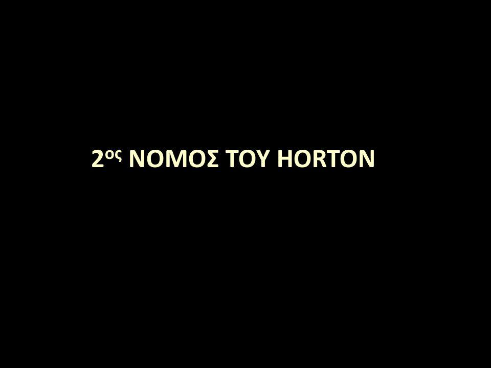2 ος ΝΟΜΟΣ ΤΟΥ HORTON