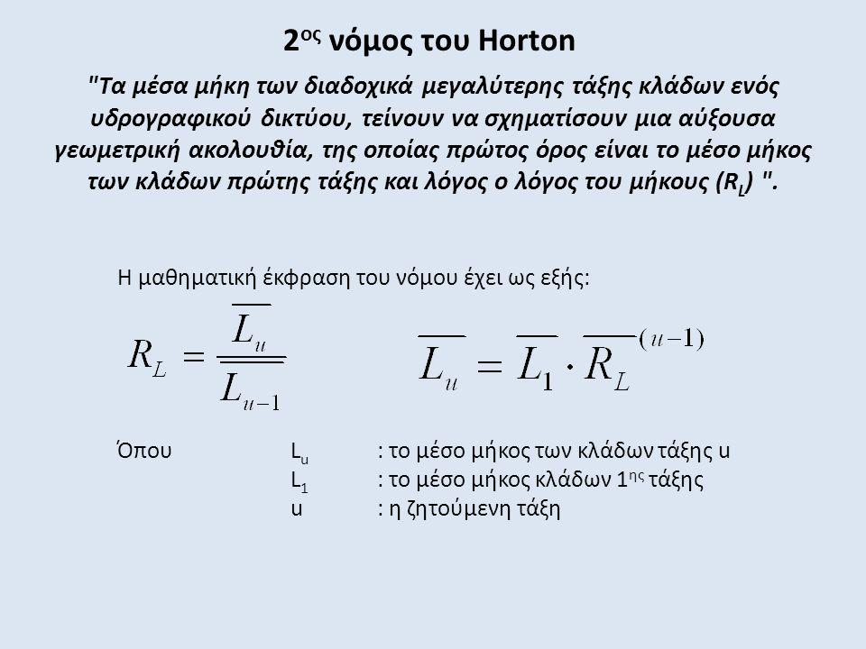 Η μαθηματική έκφραση του νόμου έχει ως εξής: ΌπουL u : το μέσο μήκος των κλάδων τάξης u L 1 : το μέσο μήκος κλάδων 1 ης τάξης u: η ζητούμενη τάξη