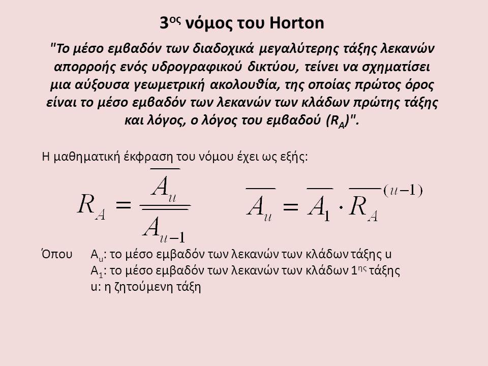 Η μαθηματική έκφραση του νόμου έχει ως εξής: ΌπουA u : το μέσο εμβαδόν των λεκανών των κλάδων τάξης u A 1 : το μέσο εμβαδόν των λεκανών των κλάδων 1 η