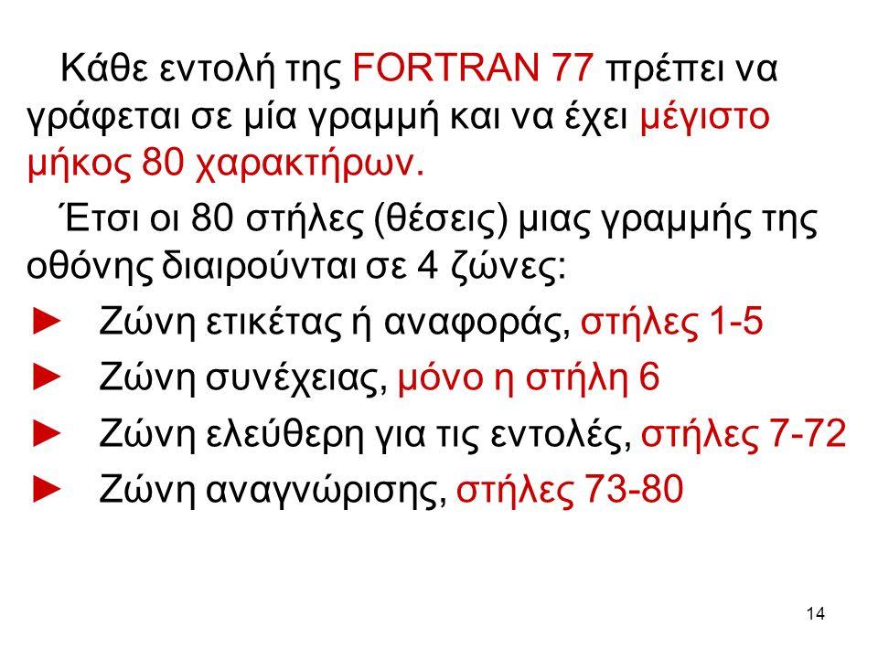 14 Κάθε εντολή της FORTRAN 77 πρέπει να γράφεται σε μία γραμμή και να έχει μέγιστο μήκος 80 χαρακτήρων.