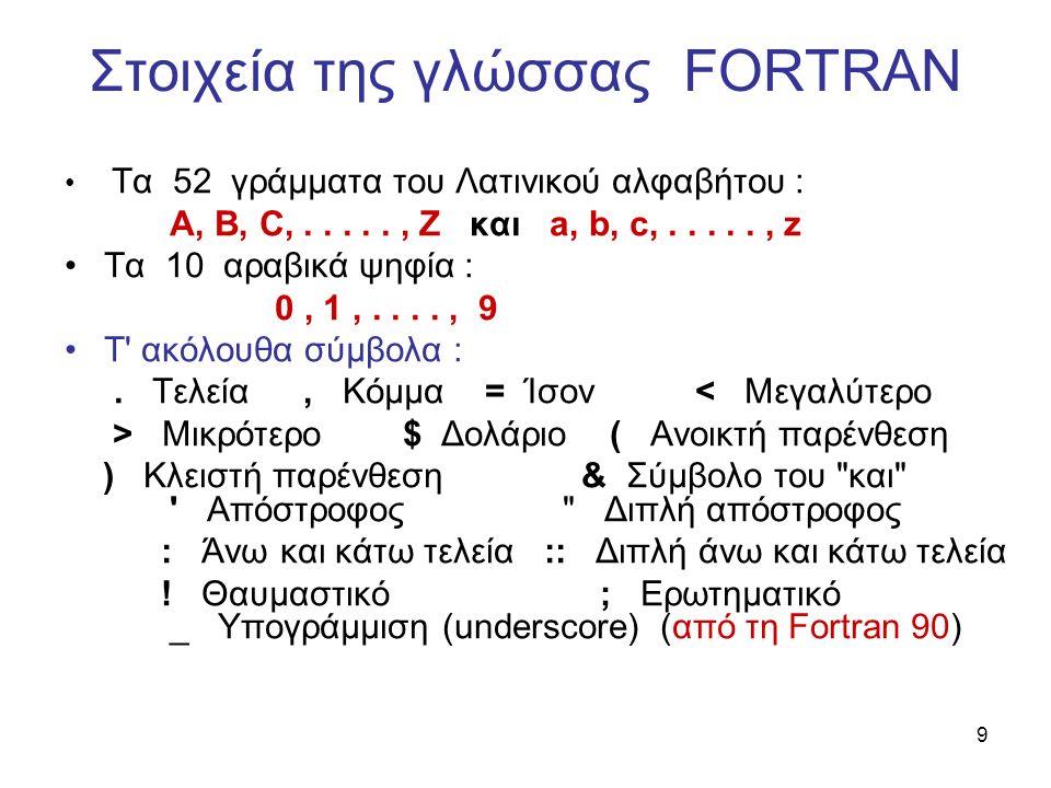 10 Τα πέντε (5) σύμβολα των αριθμητικών πράξεων : + Συν - Πλην * Eπι / Δια ** Ύψωση σε δύναμη Το λευκό (blanc) ή κενό διάστημα (Space Bar), που συνήθως συμβολίζεται στο χαρτί (κατά τη σύνταξη του προγράμματος) με Λ ή b.