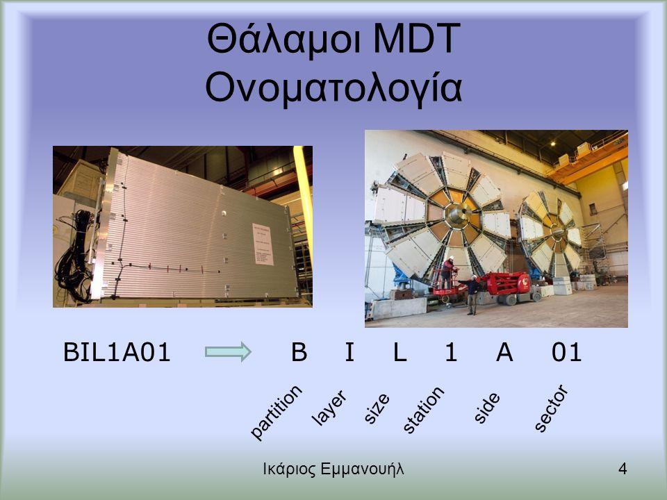 Θάλαμοι MDT Στοιχεία προς Έλεγχο Power Supply Jtag Gas Electronics Temperature … Ικάριος Εμμανουήλ5