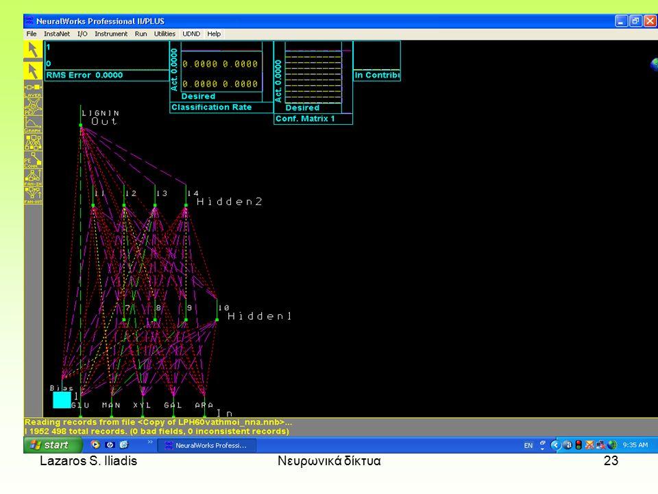 Lazaros S. IliadisΝευρωνικά δίκτυα22