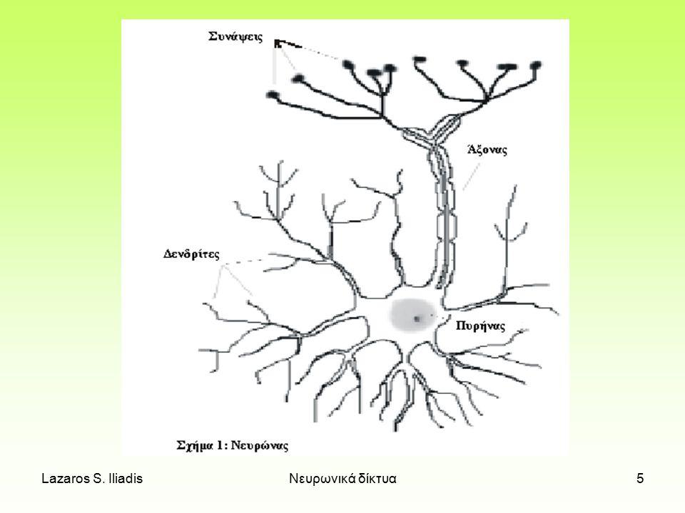 Lazaros S.IliadisΝευρωνικά δίκτυα4 Το νευρικό κύτταρο ή νευρώνας (Σχ.