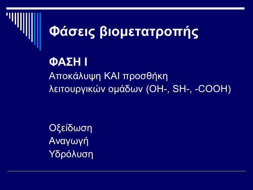 Φάσεις βιομετατροπής ΦΑΣΗ Ι Αποκάλυψη ΚΑΙ προσθήκη λειτουργικών ομάδων (ΟΗ-, SH-, -COOH) Οξείδωση Αναγωγή Υδρόλυση